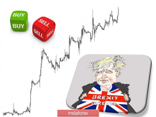 Торговые рекомендации по валютной паре GBPUSD – расстановка торговых ордеров (21 октября)