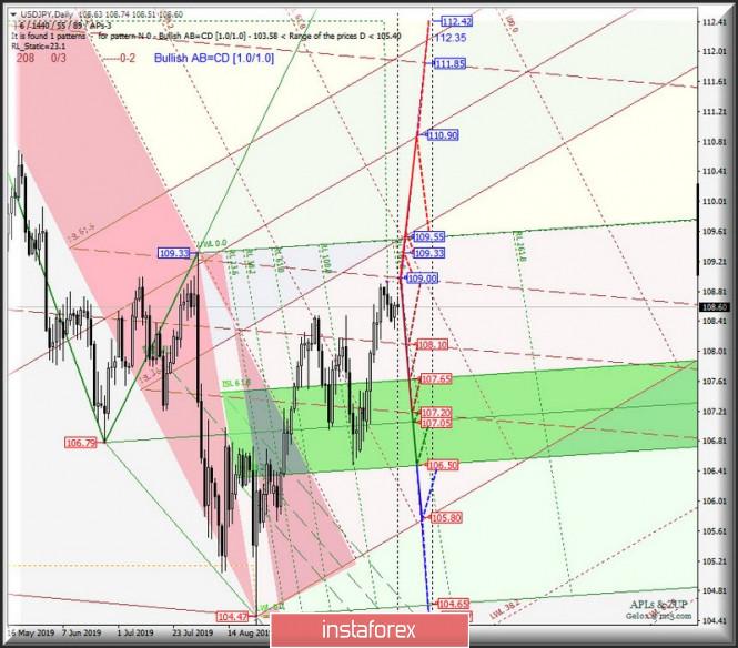 analytics5daf2264a88fc.jpg