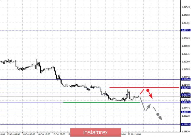 analytics5dafa42f19324.png
