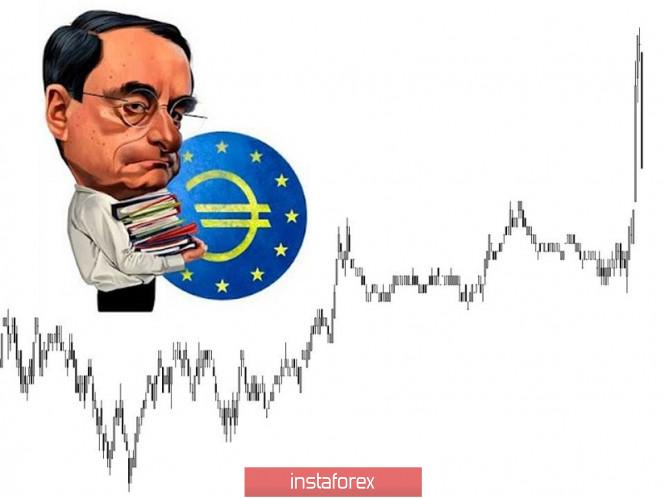 Торговые рекомендации по валютной паре EURUSD – расстановка торговых ордеров (24 октября)