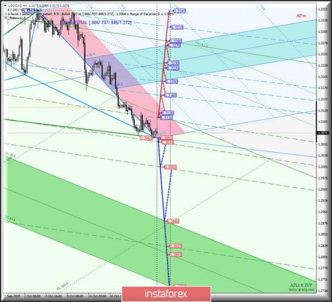 analytics5db1d7f47159a.jpg