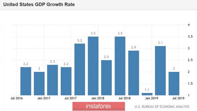 EUR/USD. Превью недели: Брекзит, вердикт ФРС, европейская инфляция и Нонфармы