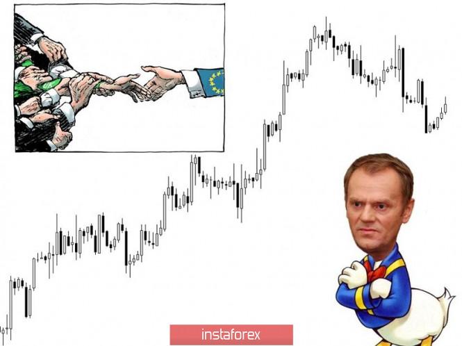 Торговые рекомендации по валютной паре EURUSD – расстановка торговых ордеров (28 октября)