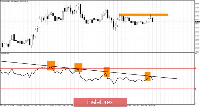 analytics5db731fcea980.png