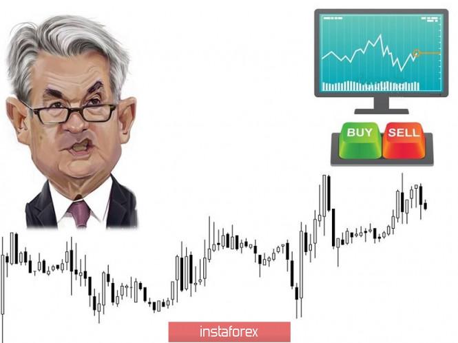Торговые рекомендации по валютной паре GBPUSD – расстановка торговых ордеров (30 октября)