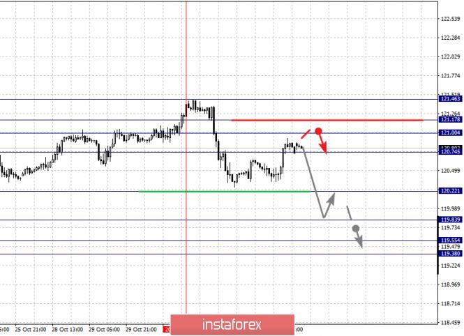 analytics5dbf836773bf9.png