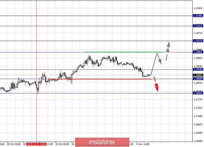 analytics5dc0d412bbf9b.png