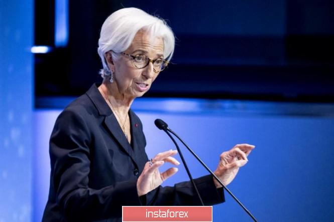 EUR/USD. Безликое выступление Лагард и резонансное заявление Матольчи