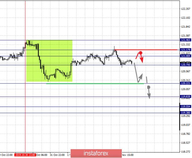 analytics5dc21df9e235b.png