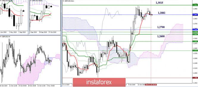 analytics5dc27b7e155fe.jpg