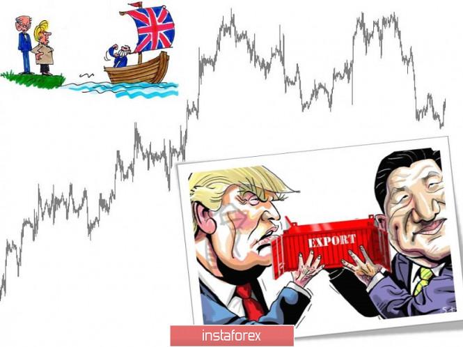 Торговые рекомендации по валютной паре EURUSD – расстановка торговых ордеров (7 ноября)