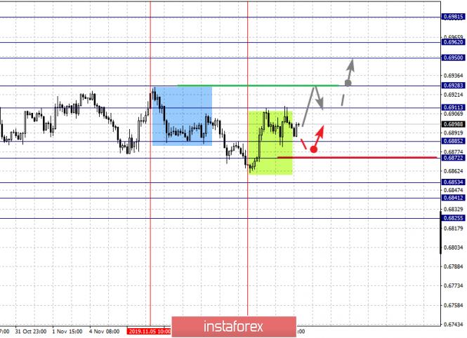 analytics5dc4bc2f14da6.png