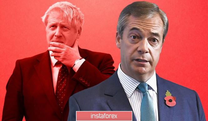 GBPUSD. «Подарок» Фараджа и слабость британской экономики