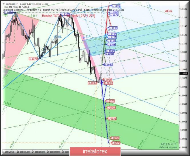 analytics5dc995f87401c.jpg