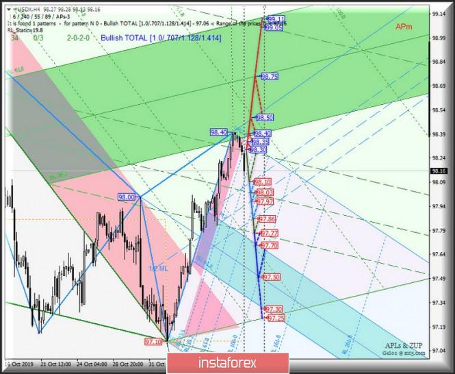 analytics5dc9961b9f128.jpg