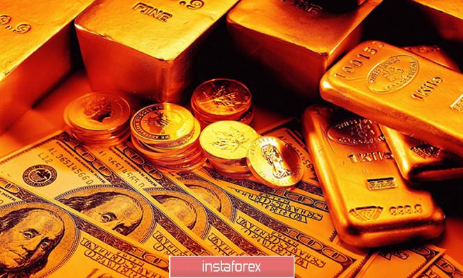 Золото (Gold) — перспективы в ноябре и декабре