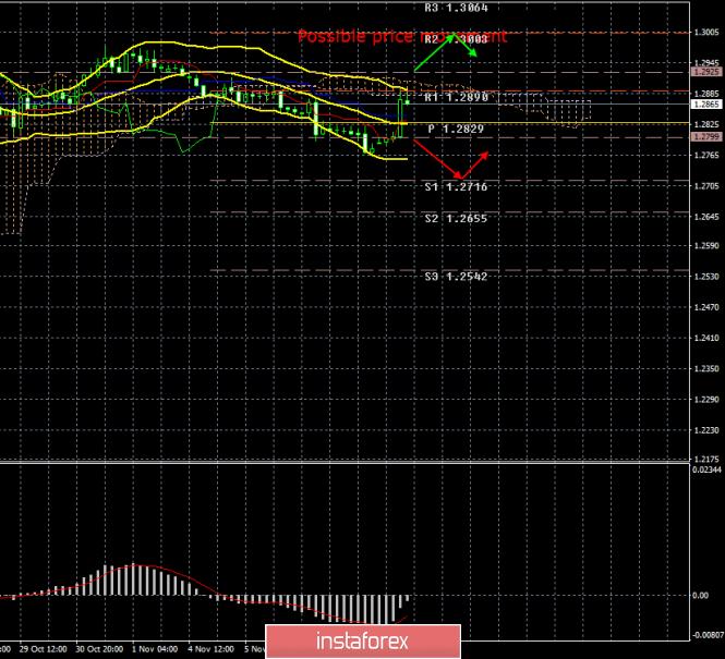 analytics5dc9f41b93e2f.png