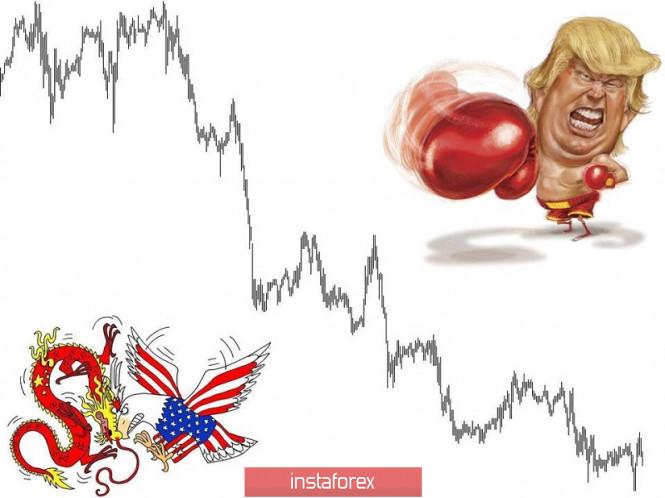 Торговые рекомендации по валютной паре EURUSD – расстановка торговых ордеров (13 ноября)