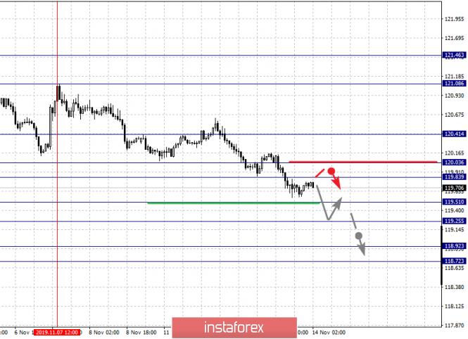 analytics5dcca527cf461.png