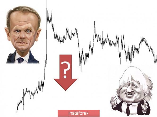 Торговые рекомендации по валютной паре GBPUSD – расстановка торговых ордеров (14 ноября)