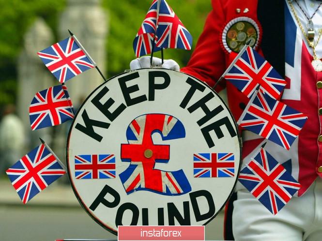 GBPUSD. «Рост вопреки»: фунт укрепляется на фоне снижения британской экономики