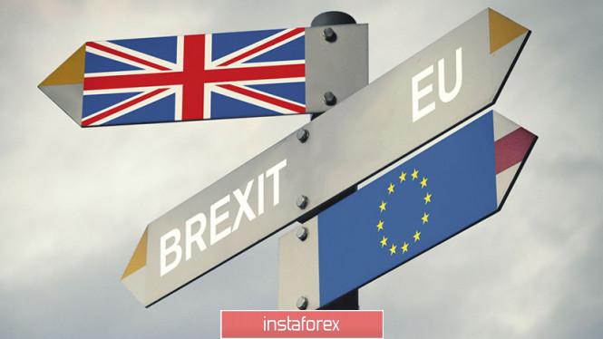 GBP/USD. Что ждет Великобританию и фунт стерлингов в случае реализации Brexit?