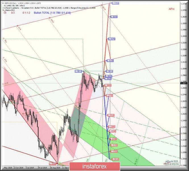 analytics5ddbf0c9718b8.jpg