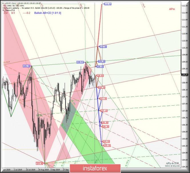 analytics5ddc962538a85.jpg