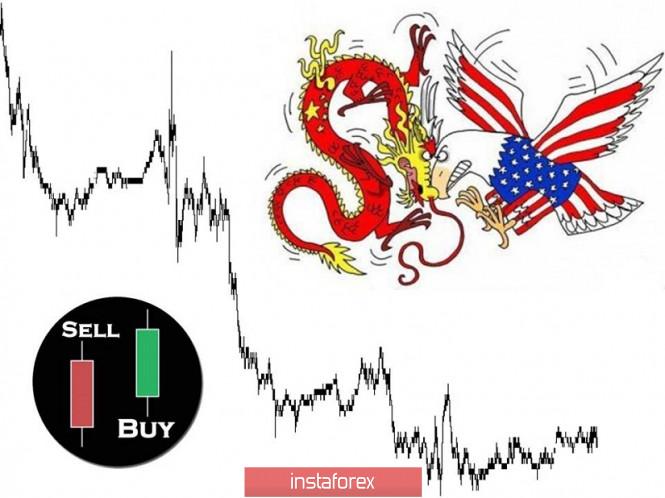 Торговые рекомендации по валютной паре EURUSD – расстановка торговых ордеров (26 ноября)