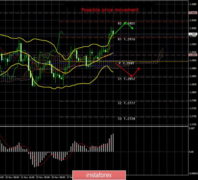 analytics5de6fdc8b804f.png