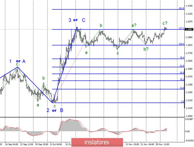 analytics5de774c43e46c.png