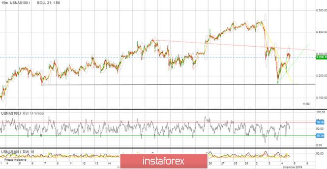 analytics5de7c48096fff.png
