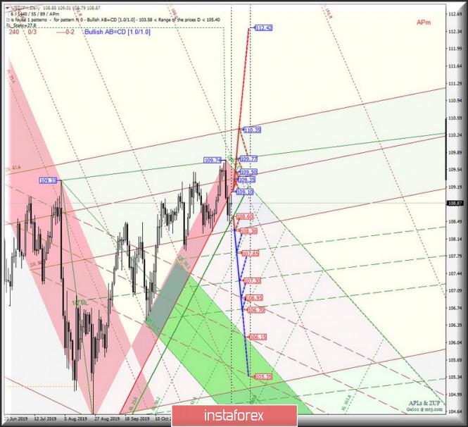 analytics5de921ba1792b.jpg