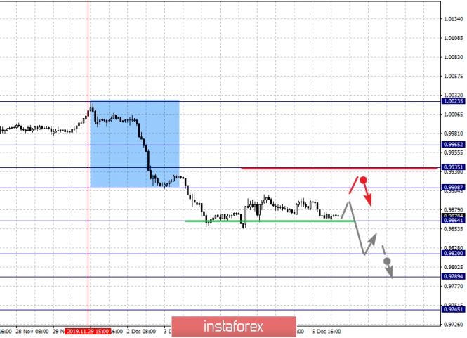 analytics5de9b0b9e1e37.png