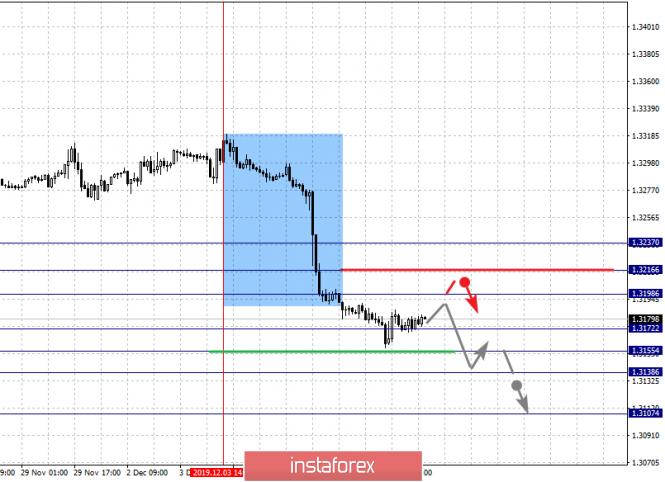 analytics5de9b0f89d25c.png