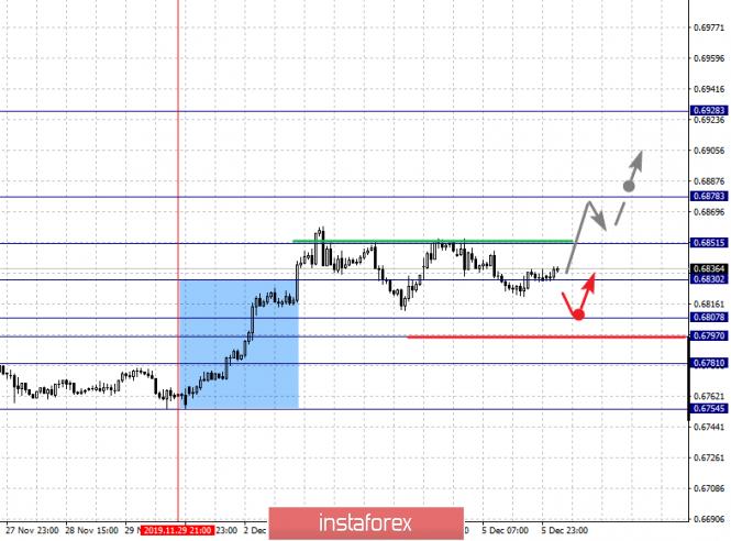 analytics5de9b11dc57f6.png