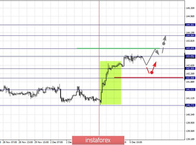 analytics5de9b16ce726c.png