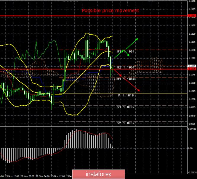 analytics5ded99cae6af9.png