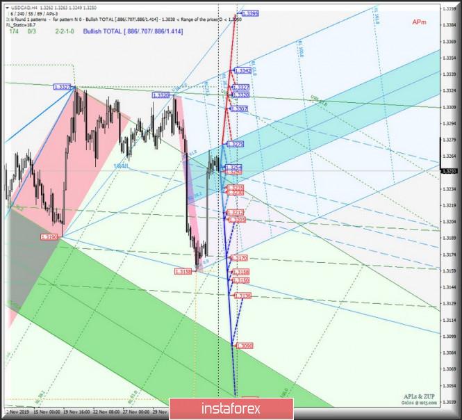 analytics5dee6dbc650ca.jpg