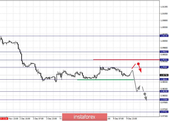 analytics5deefa8923ce1.png