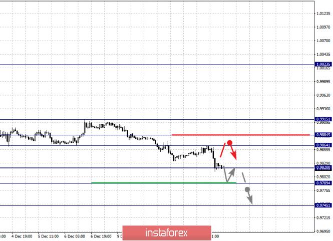 analytics5df19cc297e5f.png