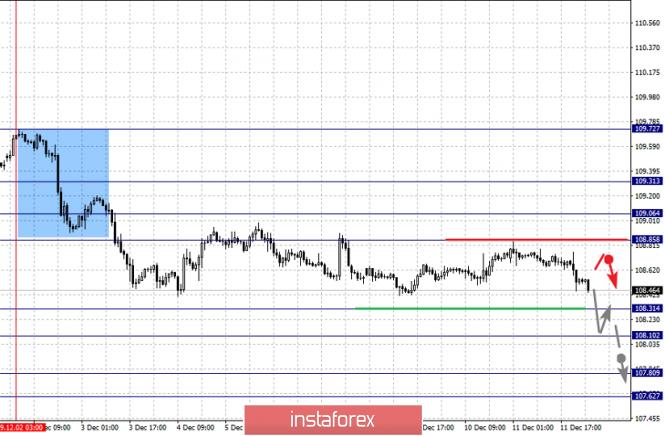 analytics5df19cde0013d.png