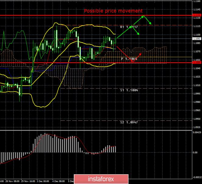 analytics5df1db5740205.png