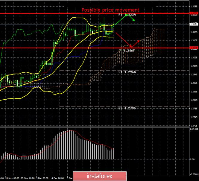 analytics5df1de6ed53c9.png