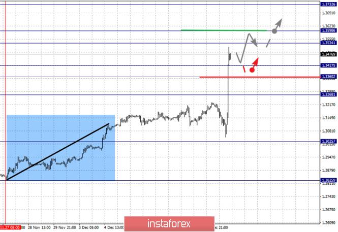 analytics5df2f9719b4f6.png