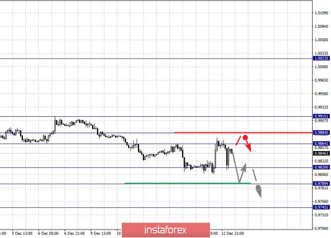 analytics5df2f9da337d2.png