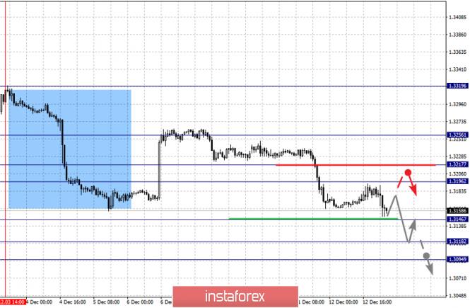 analytics5df2fac7b8ff6.png
