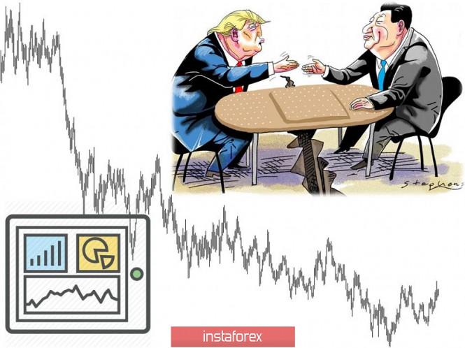 Торговые рекомендации по валютной паре EURUSD – расстановка торговых ордеров (17 декабря)