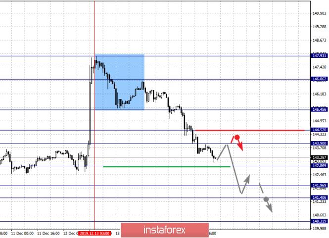 analytics5df9a57e9316f.png
