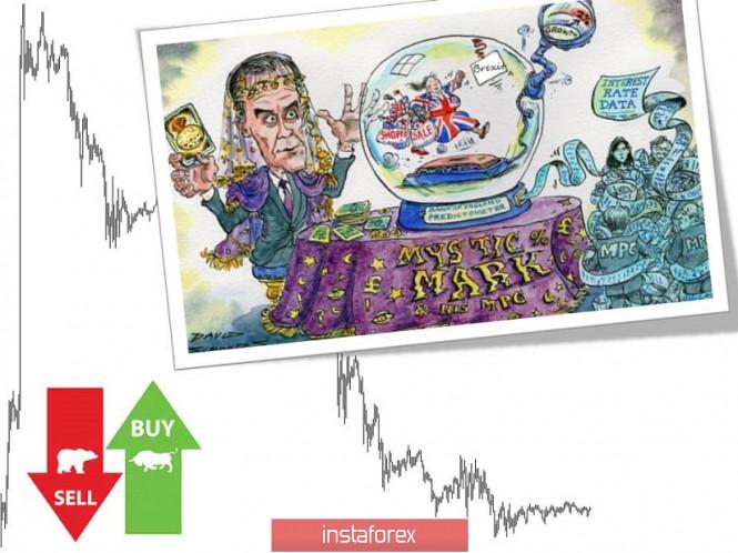 Торговые рекомендации по валютной паре GBPUSD – расстановка торговых ордеров (19 декабря)